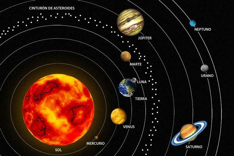 cuantos planetas hay