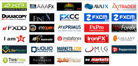 Companies that trade forex for you