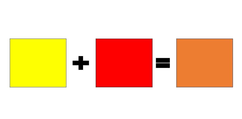 Como se hace el color naranja ara blog - Como conseguir color naranja ...