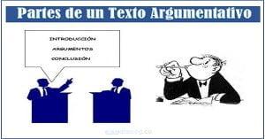 Partes de un texto argumentativo