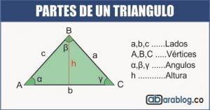 partes de un triangulo