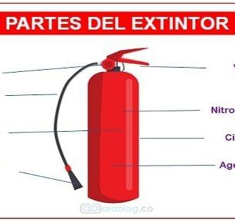 Que es un extintor y sus parte