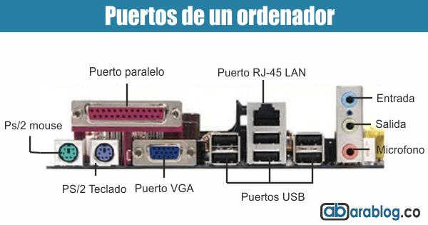 puertos de un ordenador